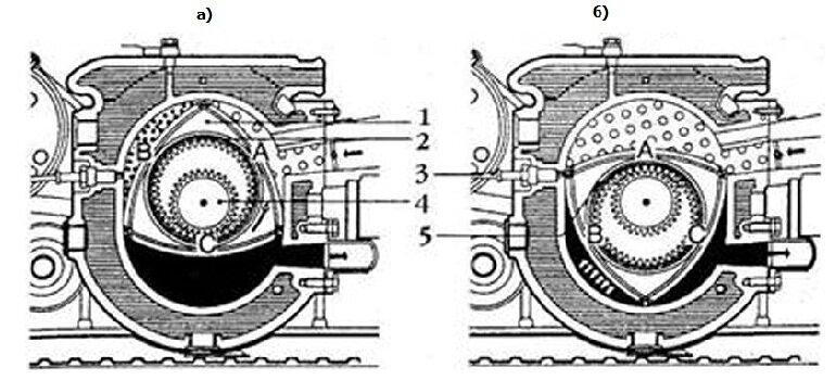 Роторно поршневой двигатель