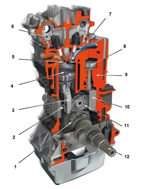 Схема двигателя с переменной степенью сжатия MCE-5