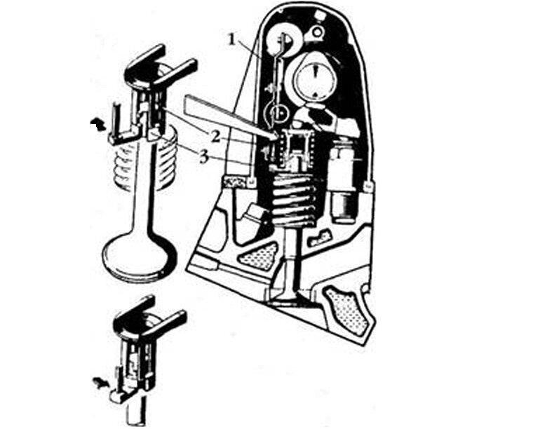 Устройство для отключения клапанов  двигателя Mercedes Benz 500 SE