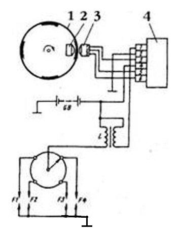 система зажигания с датчиком Холла