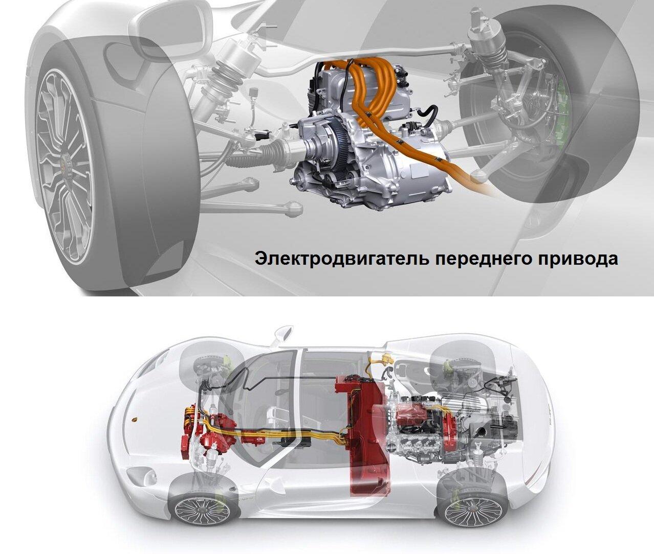 электродвигатели porsche